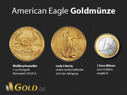 American Eagle Goldmünze USA - Gold Eagle