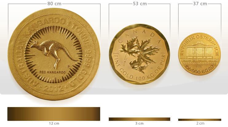 Die Größte Goldmünze Der Welt Wiegt 1 Tonne