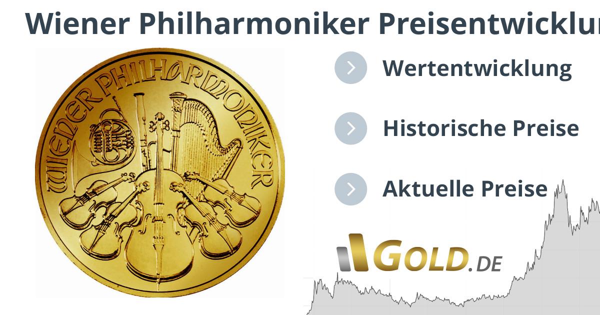 Preis Kurs Wiener Philharmoniker 1 Oz Gold Entwicklung Wert