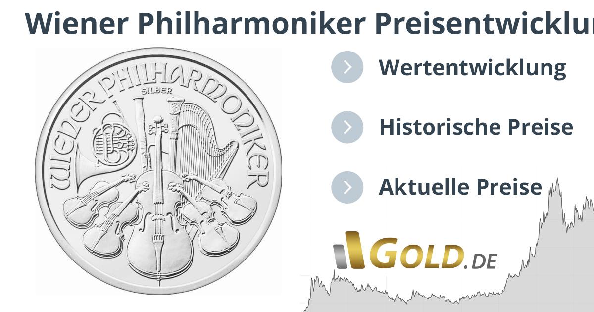 Wiener Philharmoniker 1 Oz Silbermünze Kurs Entwicklung Preis Wert