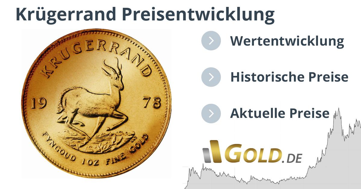 Preis Kurs Krügerrand 1 Oz Gold Entwicklung Wert