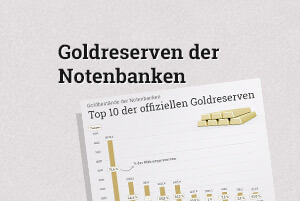 Goldreserven der Notenbanken