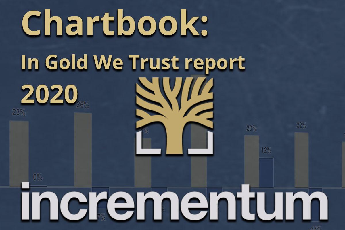 """Aktuelles Chartbuch zur """"In Gold we Trust- Studie 2020"""""""