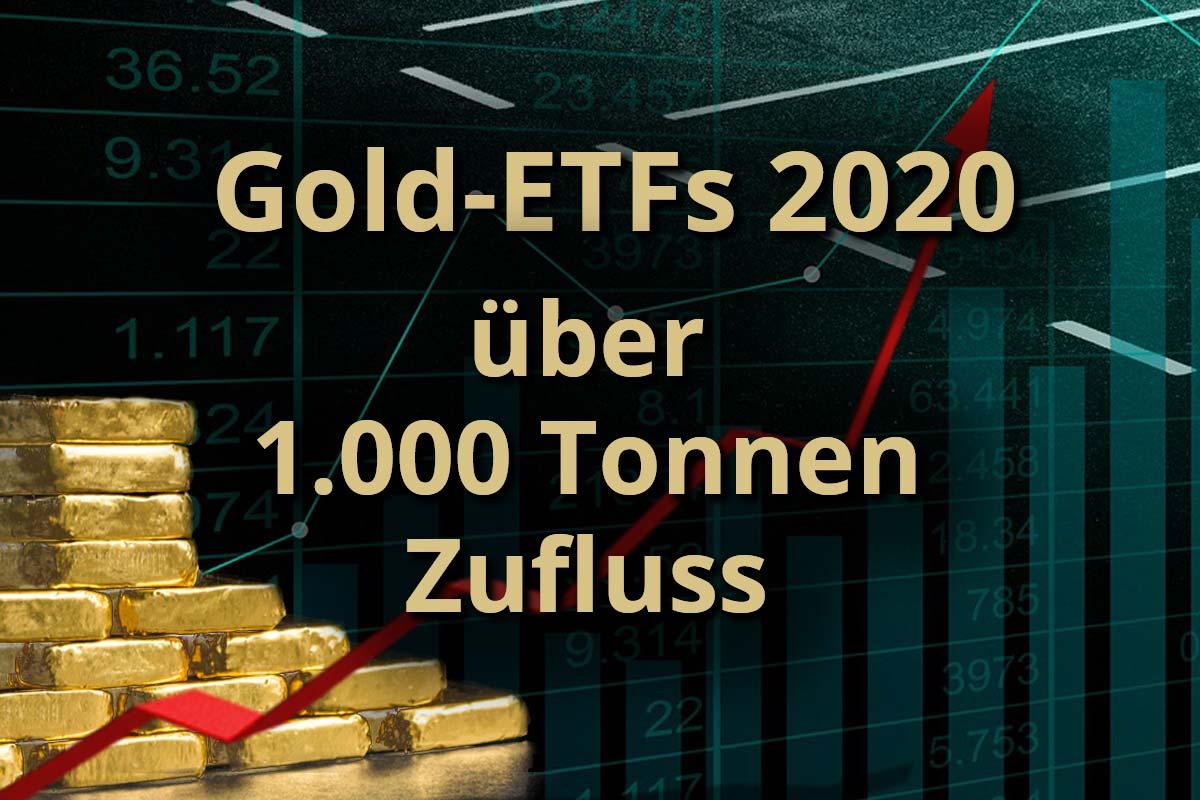 Gold-ETFs 2020: Über 1.000 Tonnen Zufluss