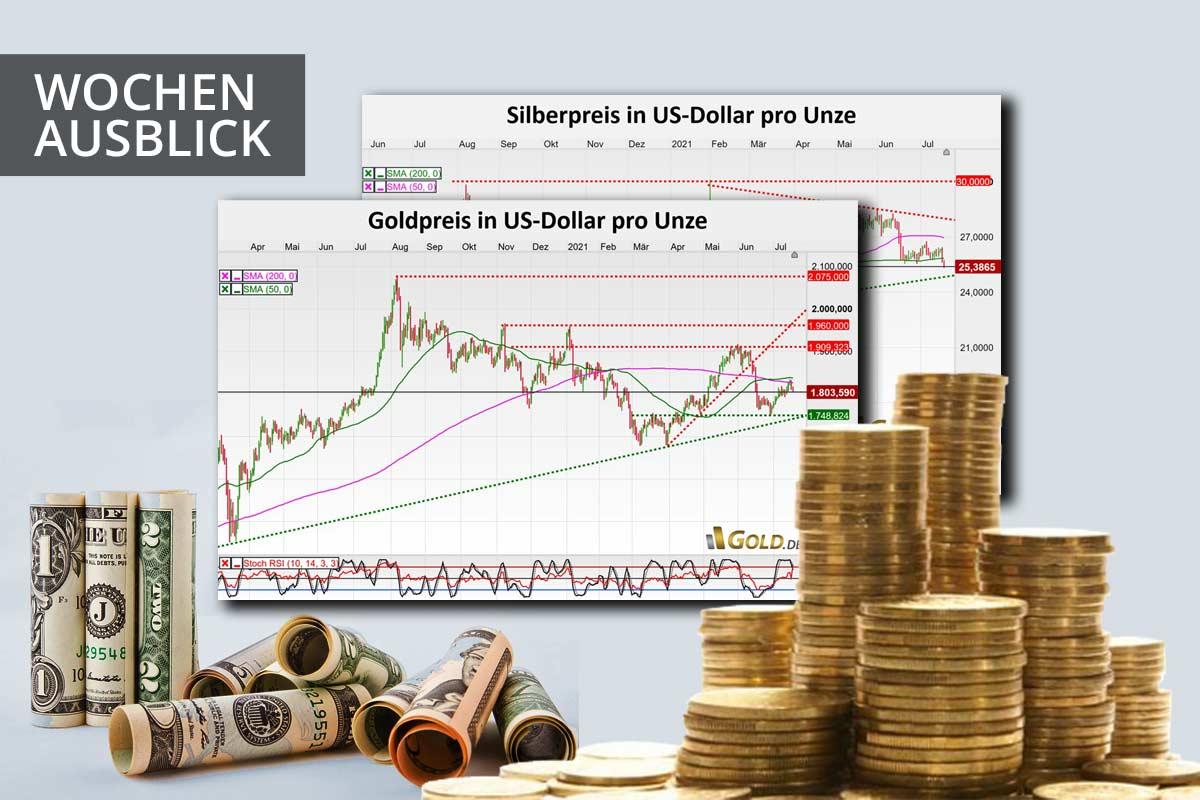 Gold- & Silberpreise nochmals günstiger