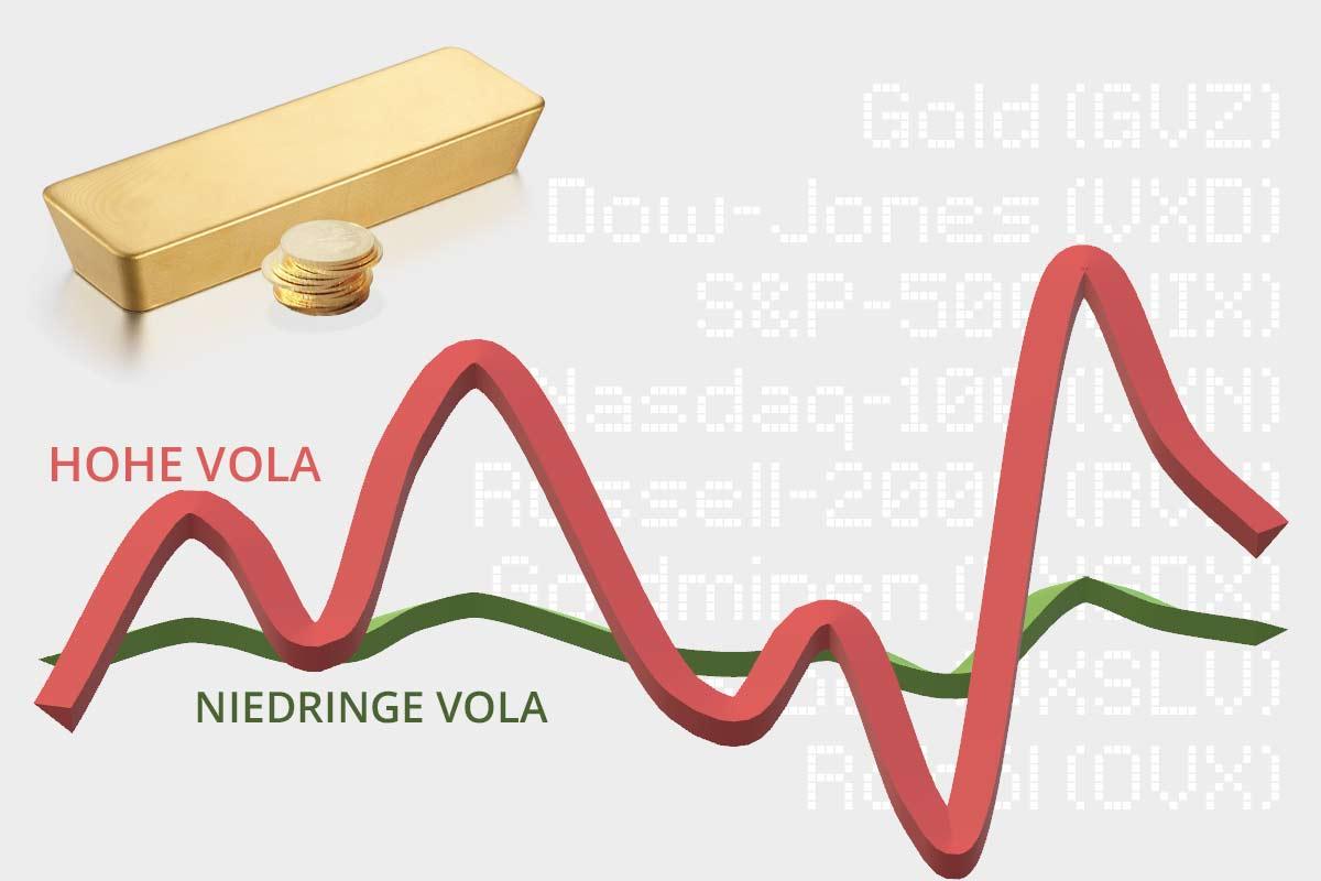 Goldkauf: Risiken bleiben überschaubar
