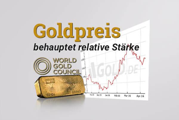 Goldpreis behauptet relative Stärke