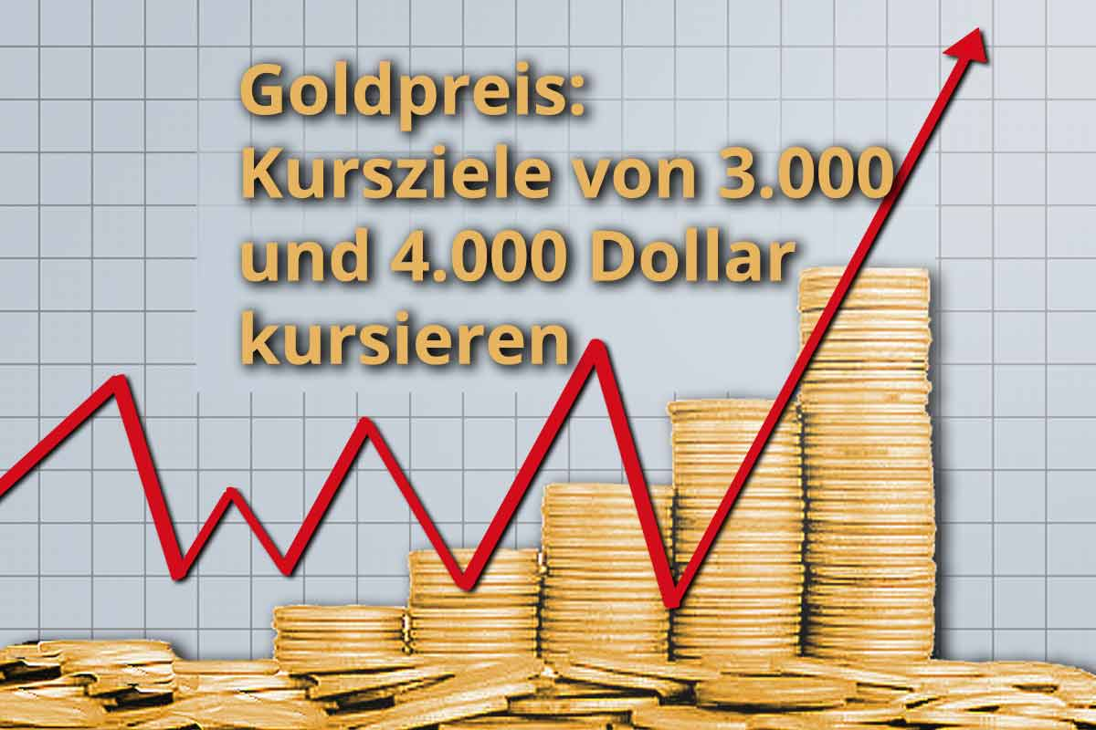 goldpreis in dollar