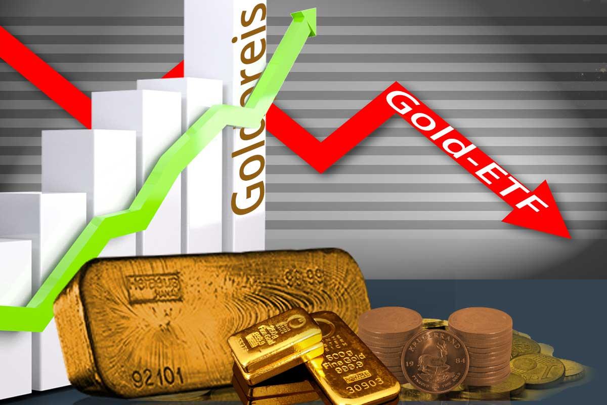 Goldpreis: Vertrauen in Papiergold erodiert