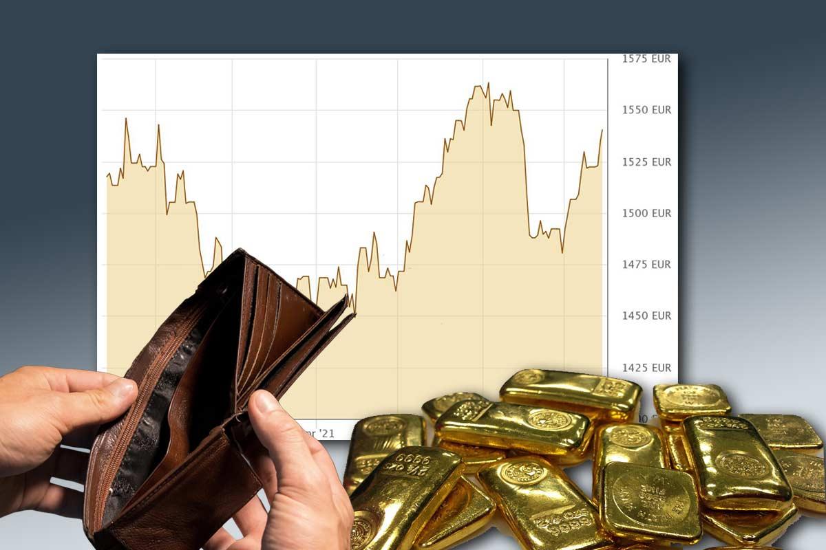Inflation wird geduldet - Goldpreis bricht aus
