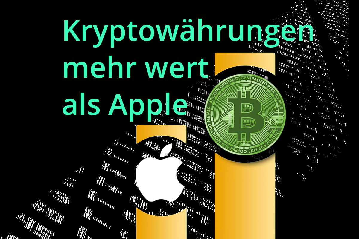 Gründe, warum nicht in kryptowährung investieren