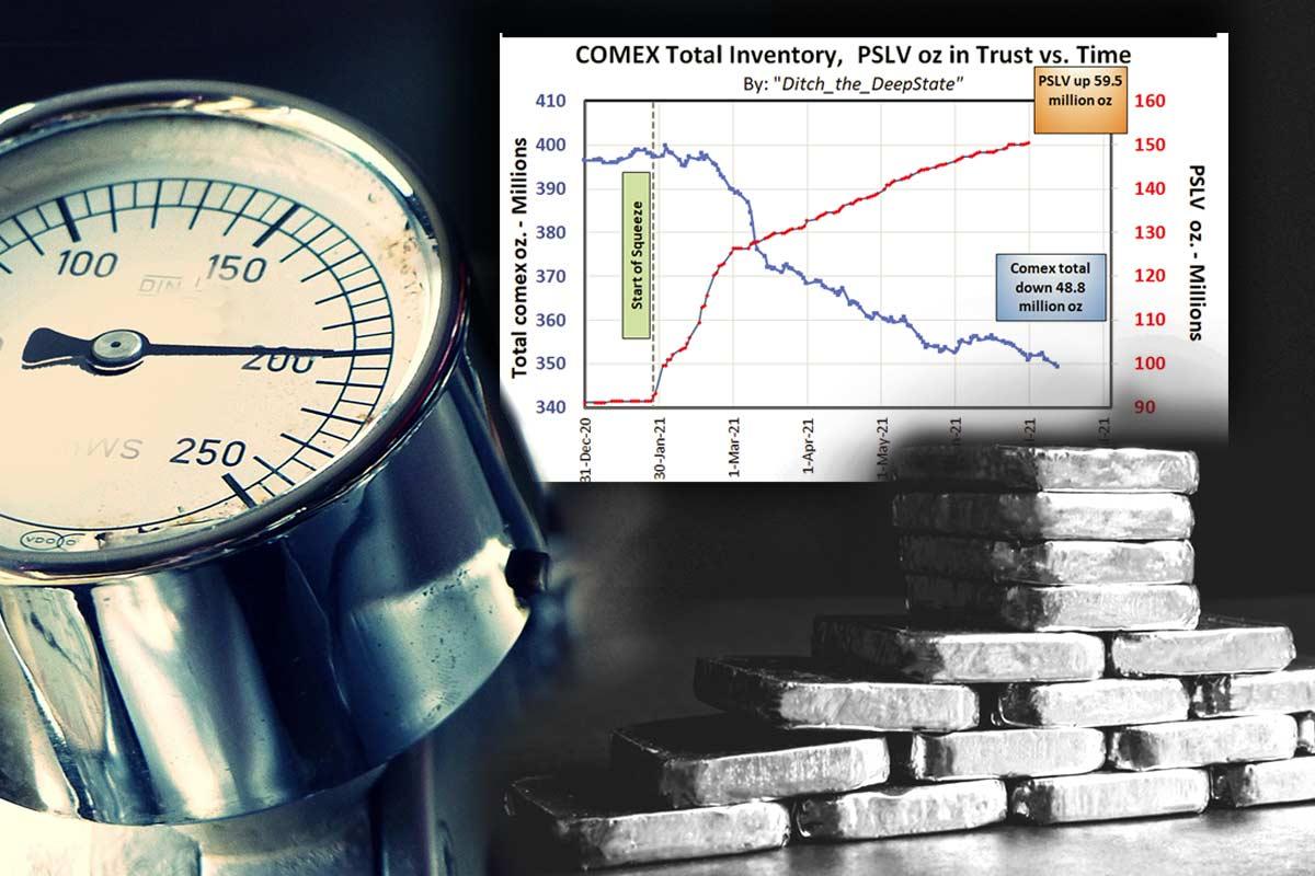 Silberpreis – Der Druck im Kessel steigt!