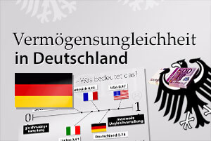 Vermögensverteilung Deutschland nach Gini Koeffizient