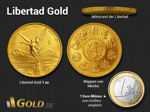 Libertad Gold Mexiko