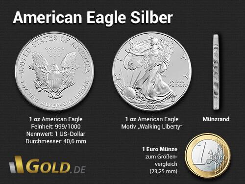 American Eagle Silber