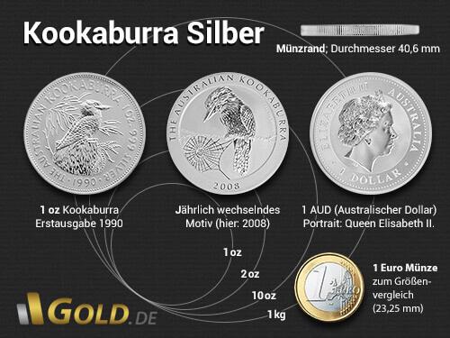 Kookaburra Silber Kaufen Vergleiche Preise Mit Der Nr1 Goldde