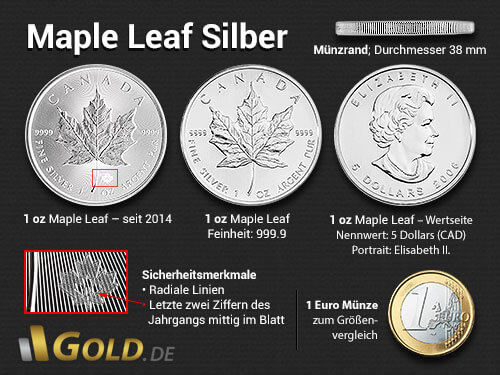Maple Leaf Silbermünzen