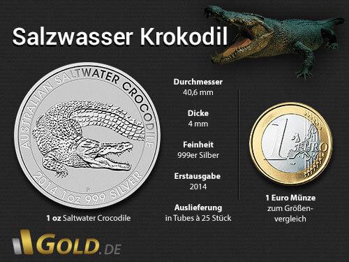 Salzwasser Krokodil Pert Mint in Silber, 1 oz