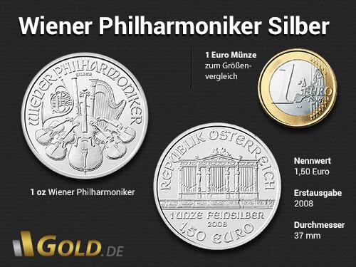 Wiener Philharmoniker Silber Kaufen Preis Vergleichen Bei Goldde