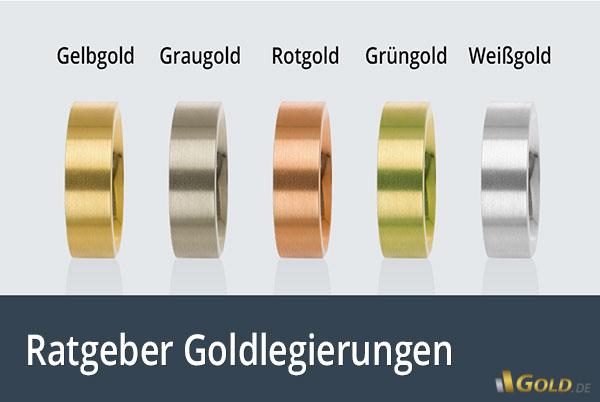 Goldlegierungen Übersicht