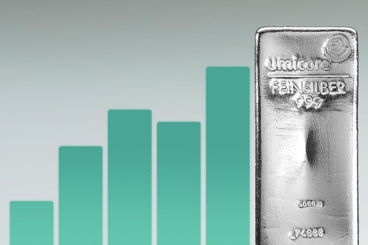 Silbernachfrage