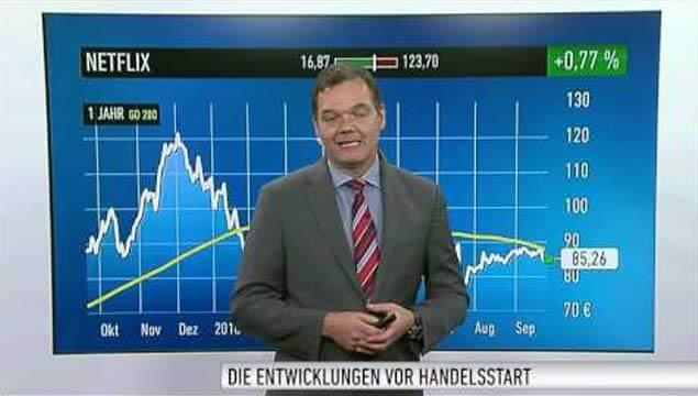 Video FED Zinsentscheidung - so reagieren die Märkte!