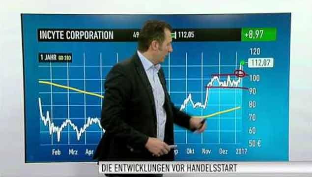 Video DAX und Dow
