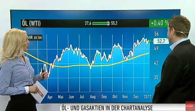 Video Ölpreis weiter seitwärts