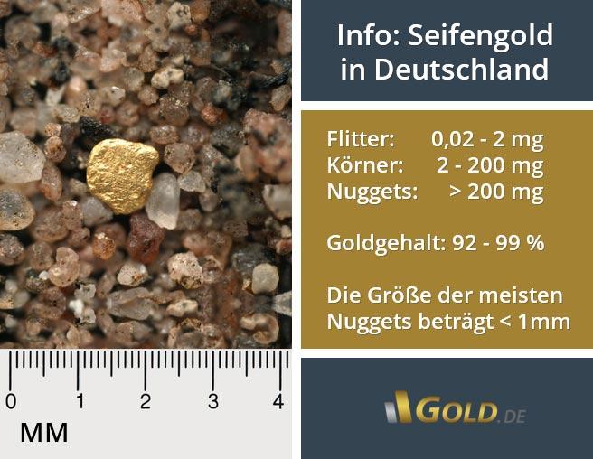 Goldsuche in Deutschland