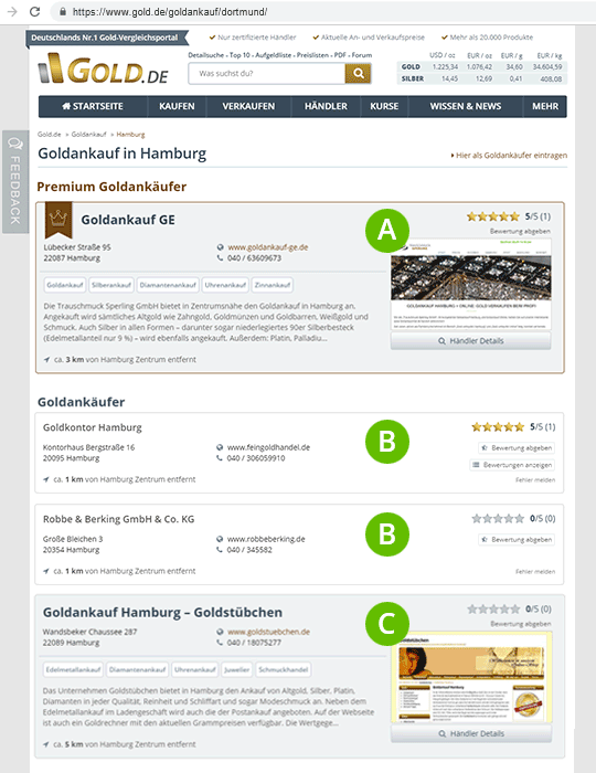 Verzeichnis Goldankäufer Deutschland