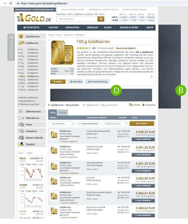 Werbung auf Gold.de