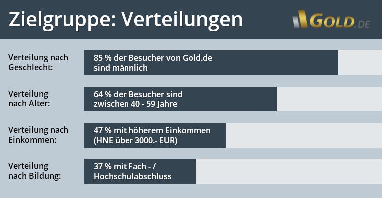 Zielgruppe Gold.de