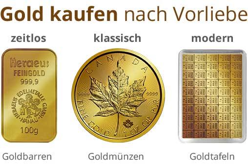 Goldde Die Goldexperten Deutschlands Nr1 Gold Vergleichsportal