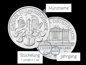 Silbermünzen Ankauf - Münzen aus Silber verkaufen