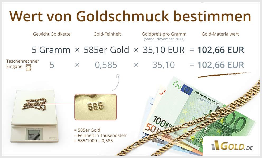 goldkette wert ermitteln beliebtester schmuck