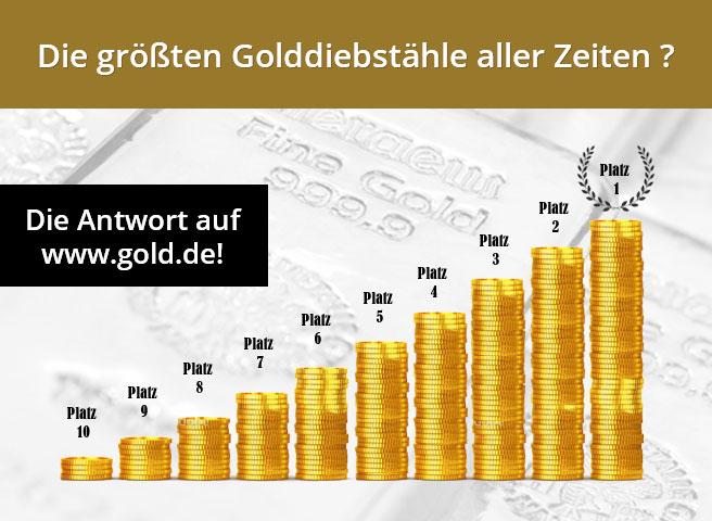 Die größten Golddiebstähle