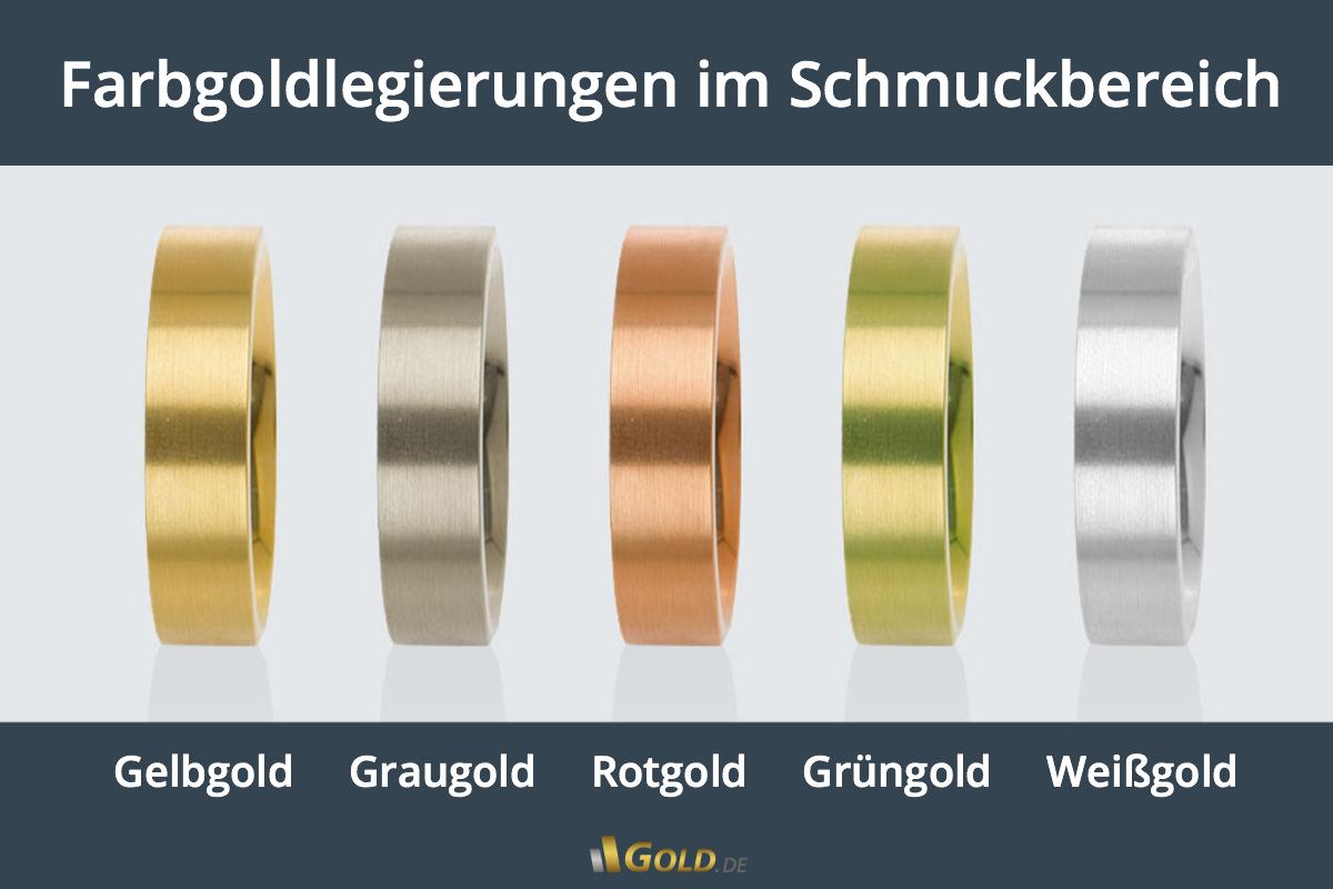 Goldlegierungen
