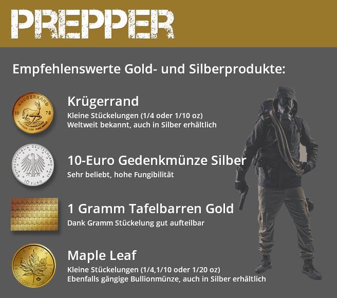 Gold und Silber Empfehlungen für Prepper