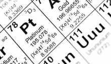 Platin-Symbol Glossar
