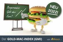 Gold-Mac-Index (GMI) 2019 gestiegen