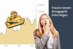 Gold als Geldanlage interessiert Frauen nicht