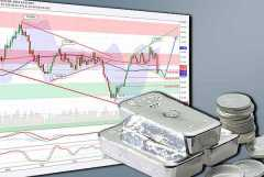 Silberpreis - Das nächste Tief ist fast in greifbarer Nähe