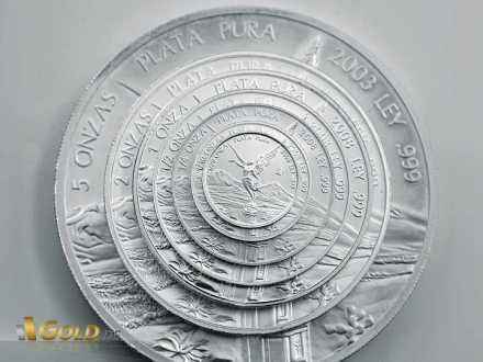 Größenvergleich: Silber-Libertad von 1/20 oz bis 5 oz