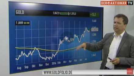 Video: Höhen und tiefen der Goldproduzenten Thumb