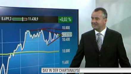 Video: DAX - kommt der Ausbruch? Thumb