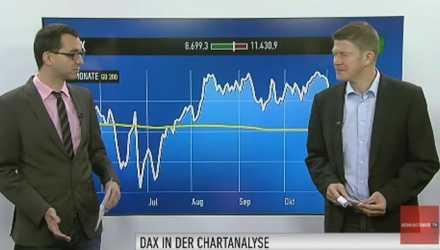 Video: DAX - Wochenchart - Check- Seitwärtsrange Thumb