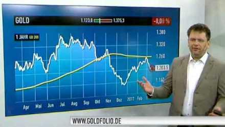 Video: Warten auf Fed Sitzung - Goldpreis stabil Thumb